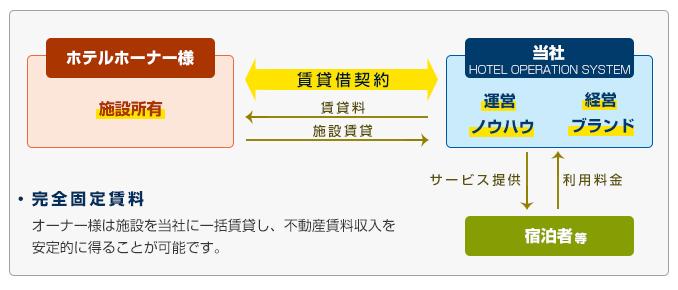 contractform_img01